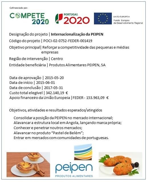Produtos alimentares, pastel de nata, internacionalização